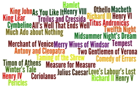 Shakespeare Plays Word Cloud